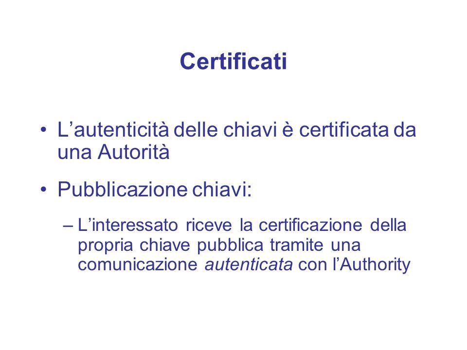 Certificati Lautenticità delle chiavi è certificata da una Autorità Pubblicazione chiavi: –Linteressato riceve la certificazione della propria chiave