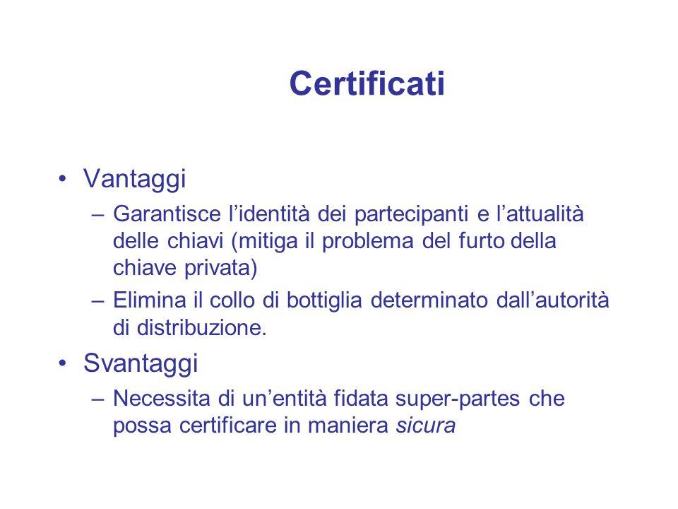 Certificati Vantaggi –Garantisce lidentità dei partecipanti e lattualità delle chiavi (mitiga il problema del furto della chiave privata) –Elimina il