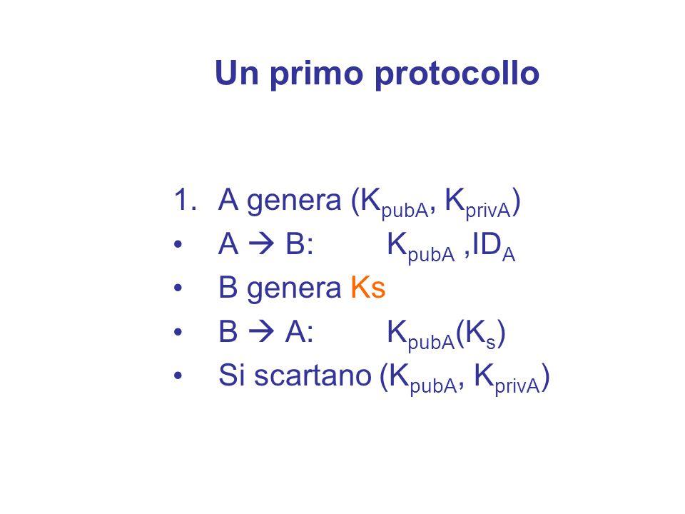Un primo protocollo 1.A genera (K pubA, K privA ) A B: K pubA,ID A B genera Ks B A: K pubA (K s ) Si scartano (K pubA, K privA )