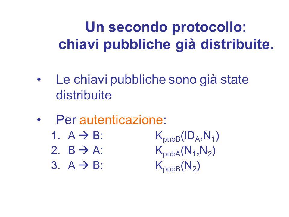 Un secondo protocollo: chiavi pubbliche già distribuite. Le chiavi pubbliche sono già state distribuite Per autenticazione: 1.A B: K pubB (ID A,N 1 )