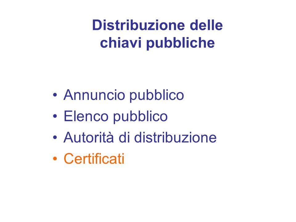 Certificati Lautenticità delle chiavi è certificata da una Autorità Pubblicazione chiavi: –Linteressato riceve la certificazione della propria chiave pubblica tramite una comunicazione autenticata con lAuthority