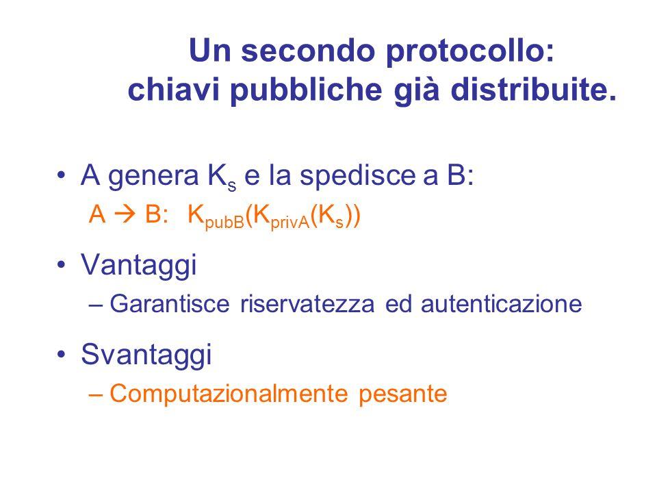 Un secondo protocollo: chiavi pubbliche già distribuite. A genera K s e la spedisce a B: A B:K pubB (K privA (K s )) Vantaggi –Garantisce riservatezza