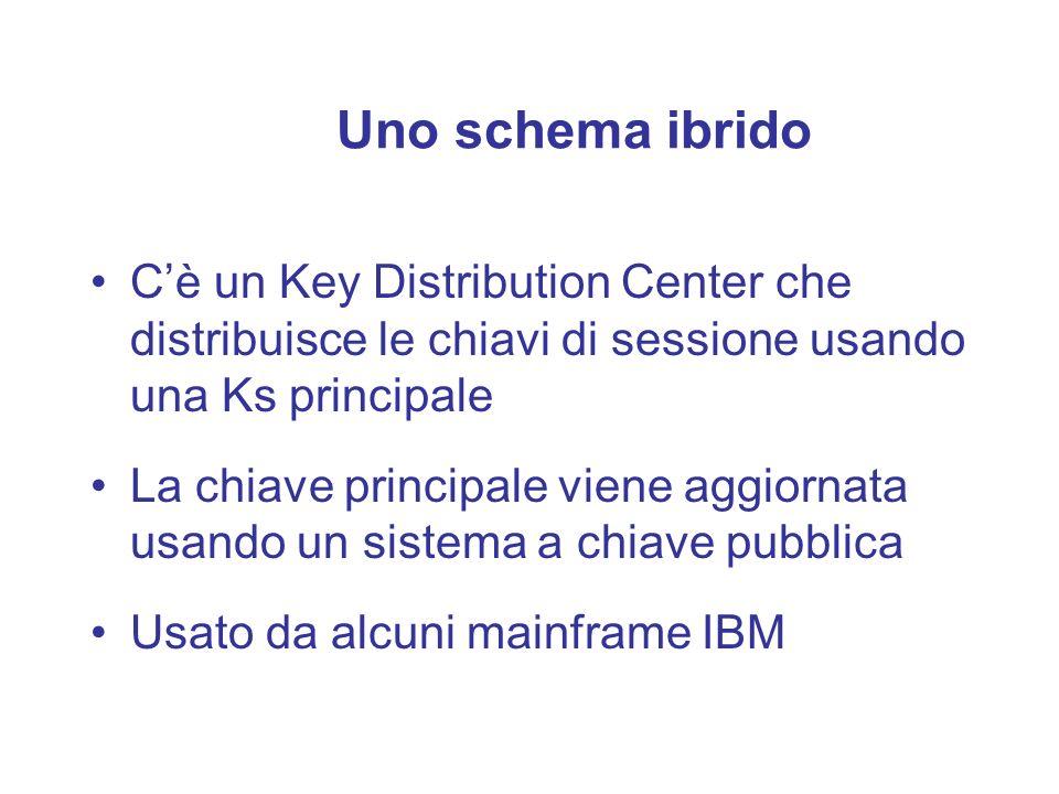 Uno schema ibrido Cè un Key Distribution Center che distribuisce le chiavi di sessione usando una Ks principale La chiave principale viene aggiornata