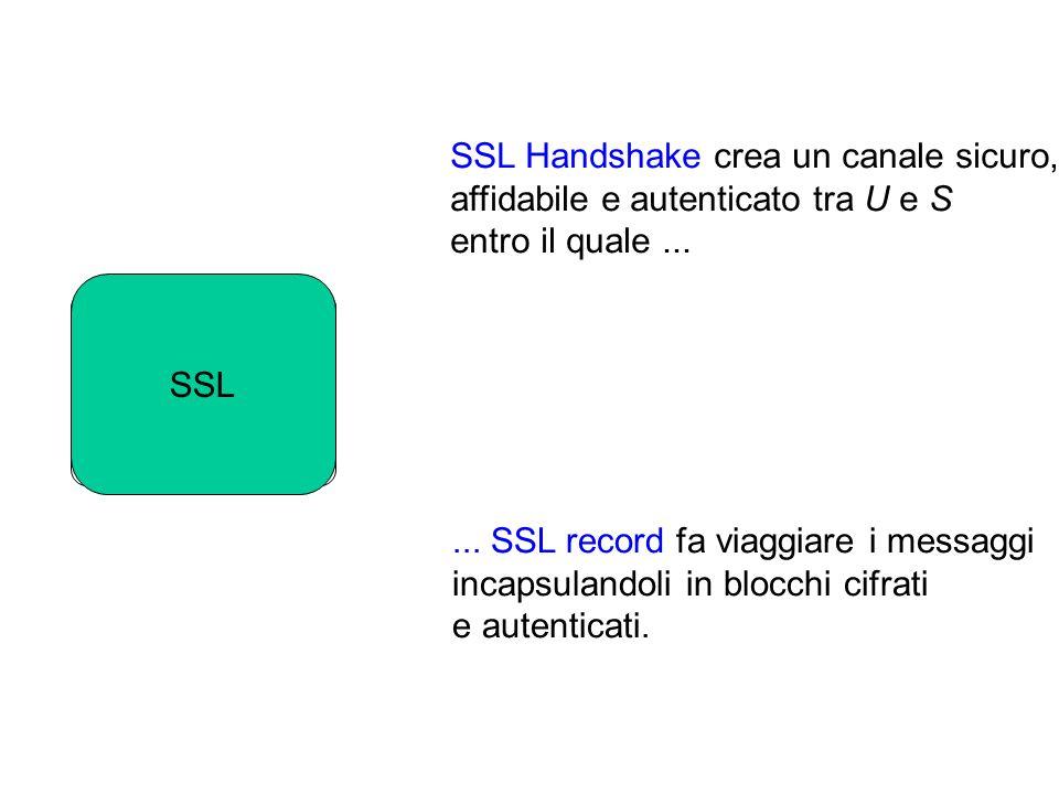 SSL Handshake SSL Record SSL SSL Handshake crea un canale sicuro, affidabile e autenticato tra U e S entro il quale...... SSL record fa viaggiare i me
