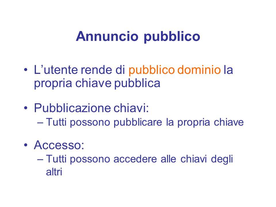 Annuncio pubblico Lutente rende di pubblico dominio la propria chiave pubblica Pubblicazione chiavi: –Tutti possono pubblicare la propria chiave Acces