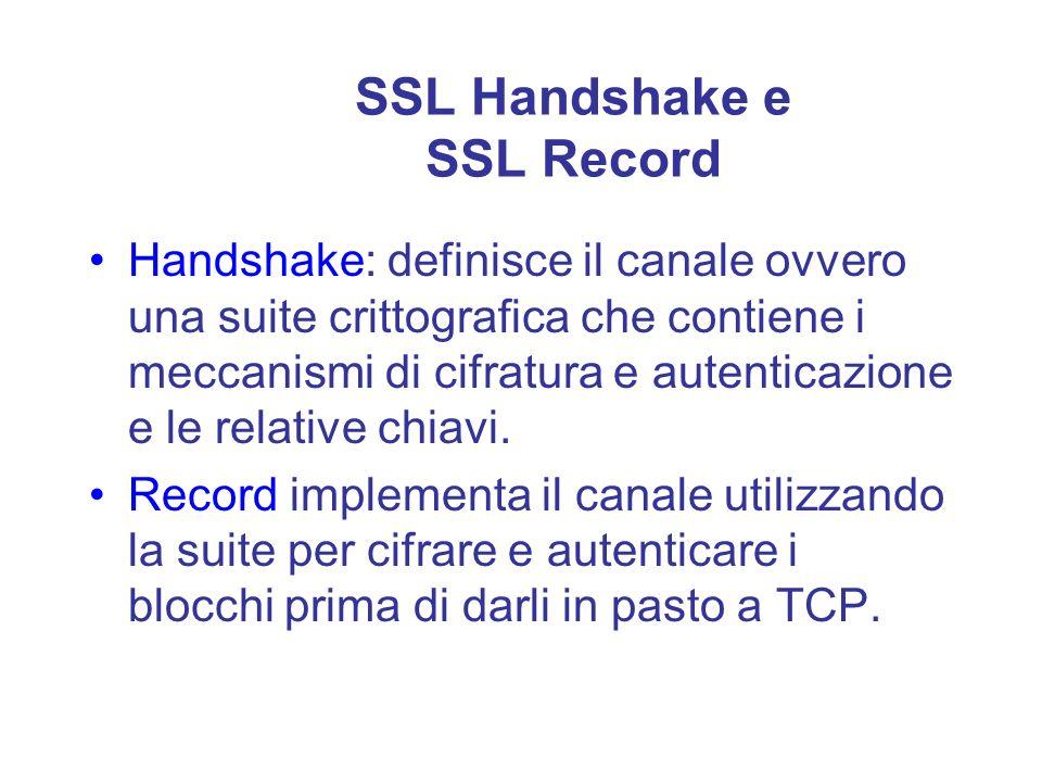 SSL Handshake e SSL Record Handshake: definisce il canale ovvero una suite crittografica che contiene i meccanismi di cifratura e autenticazione e le