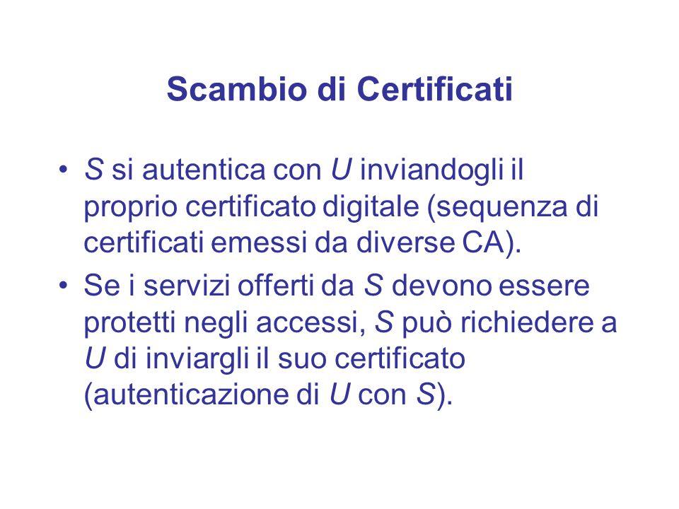 Scambio di Certificati S si autentica con U inviandogli il proprio certificato digitale (sequenza di certificati emessi da diverse CA). Se i servizi o