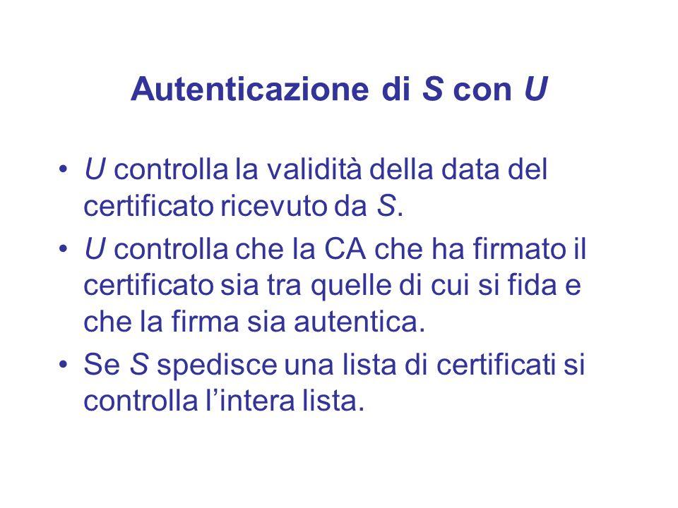 Autenticazione di S con U U controlla la validità della data del certificato ricevuto da S. U controlla che la CA che ha firmato il certificato sia tr