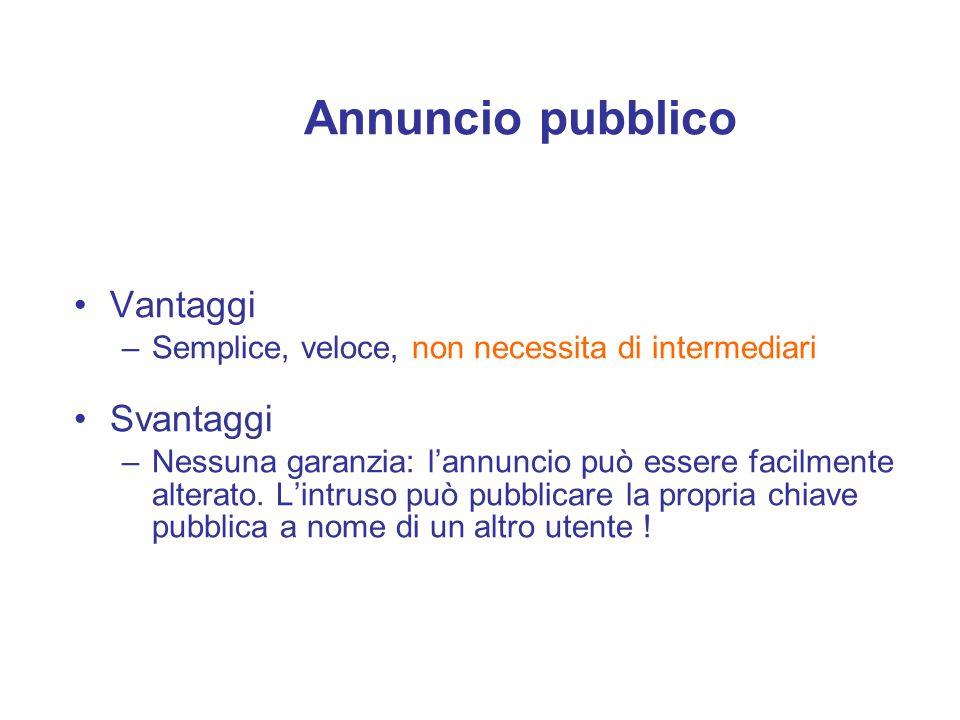 Annuncio pubblico Vantaggi –Semplice, veloce, non necessita di intermediari Svantaggi –Nessuna garanzia: lannuncio può essere facilmente alterato. Lin