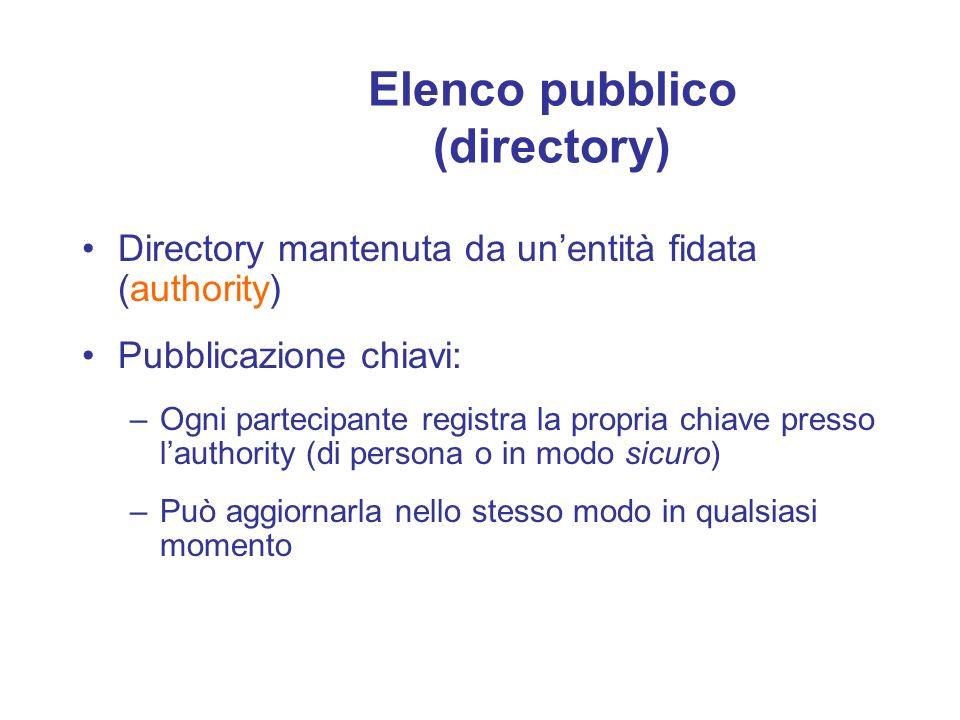 Elenco pubblico (directory) Directory mantenuta da unentità fidata (authority) Pubblicazione chiavi: –Ogni partecipante registra la propria chiave pre