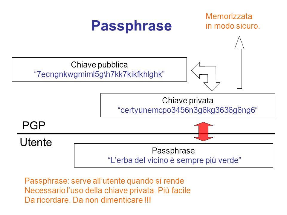 Passphrase Lerba del vicino è sempre più verde PGP Utente Passphrase: serve allutente quando si rende Necessario luso della chiave privata. Più facile