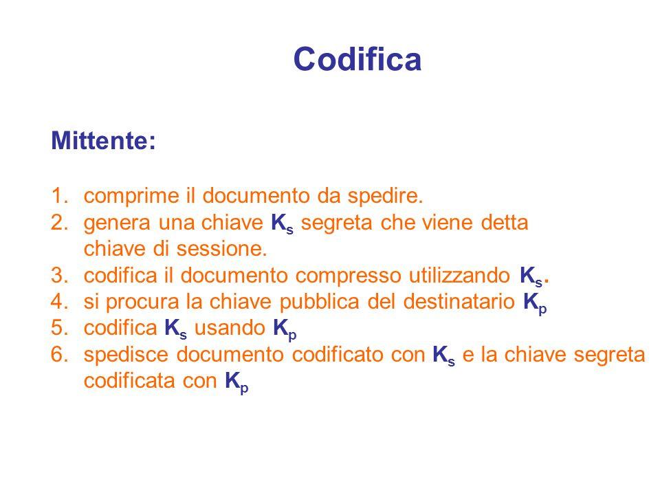 Codifica Mittente: 1.comprime il documento da spedire. 2.genera una chiave K s segreta che viene detta chiave di sessione. 3.codifica il documento com