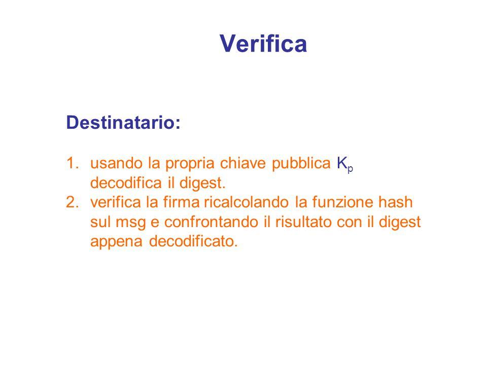 Verifica Destinatario: 1.usando la propria chiave pubblica K p decodifica il digest. 2.verifica la firma ricalcolando la funzione hash sul msg e confr