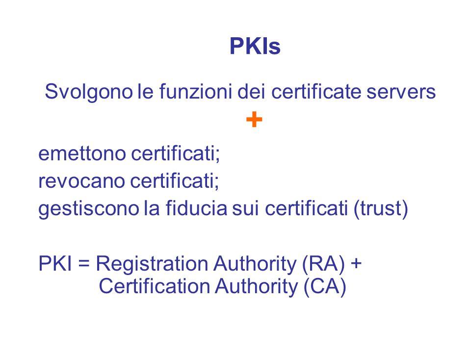 PKIs Svolgono le funzioni dei certificate servers + emettono certificati; revocano certificati; gestiscono la fiducia sui certificati (trust) PKI = Re