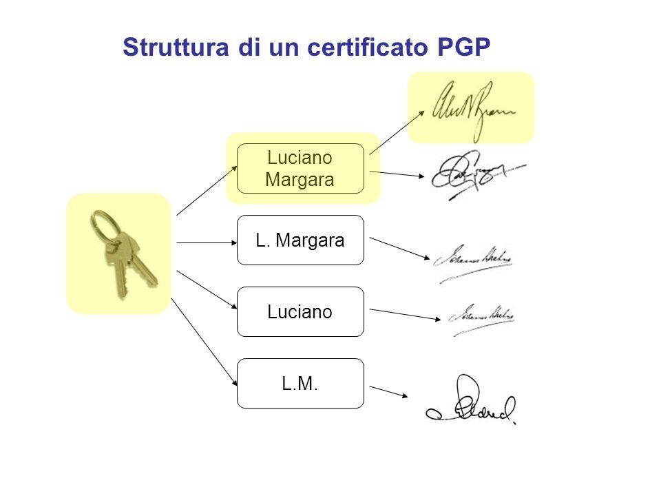 Luciano Margara L. Margara Luciano L.M. Struttura di un certificato PGP