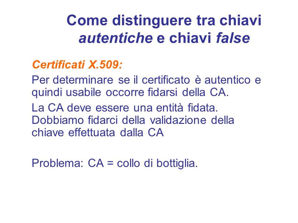 Come distinguere tra chiavi autentiche e chiavi false Certificati X.509: Per determinare se il certificato è autentico e quindi usabile occorre fidars