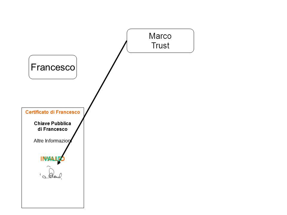 Francesco Certificato di Francesco Chiave Pubblica di Francesco Altre Informazioni INVALID Marco Trust Certificato di Francesco Chiave Pubblica di Fra