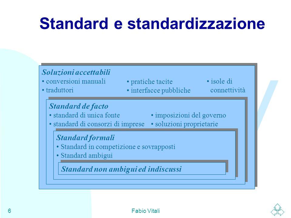 WWW Fabio Vitali7 Proliferazione di uno standard Gli standard hanno tre fasi: u Invenzione: uno o più enti interessati discutono per una procedura di interoperabilità.