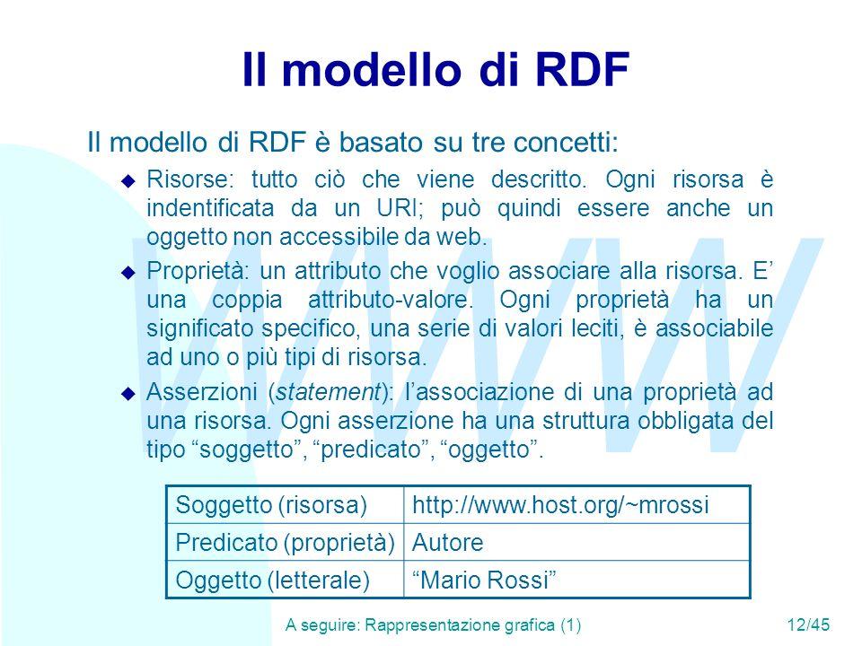 WWW A seguire: Rappresentazione grafica (1)12/45 Il modello di RDF Il modello di RDF è basato su tre concetti: u Risorse: tutto ciò che viene descritt