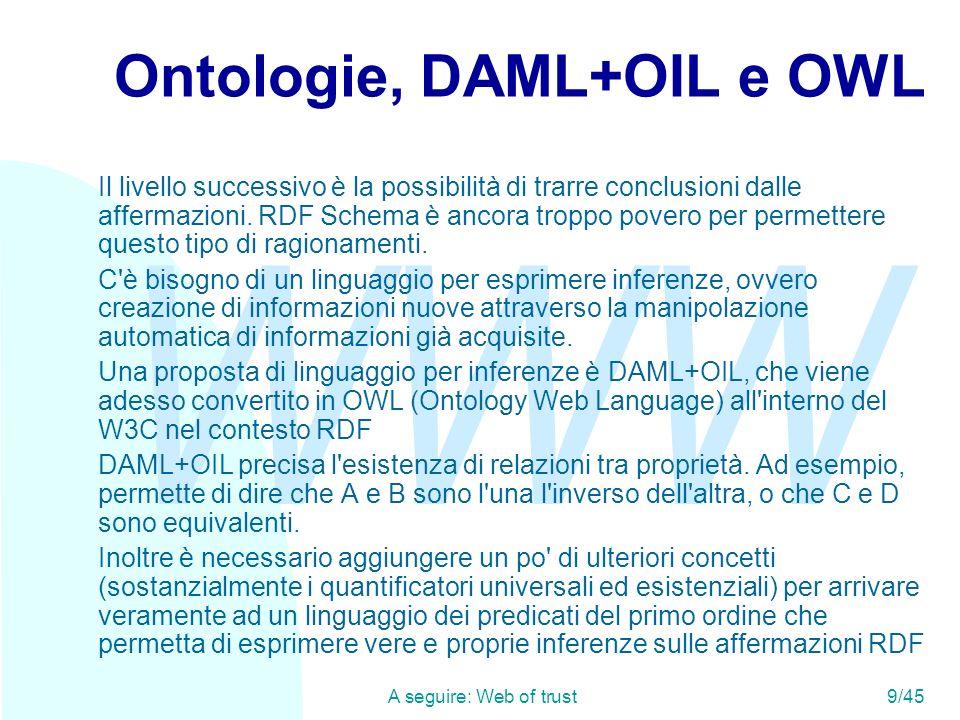 WWW A seguire: Web of trust9/45 Ontologie, DAML+OIL e OWL Il livello successivo è la possibilità di trarre conclusioni dalle affermazioni. RDF Schema