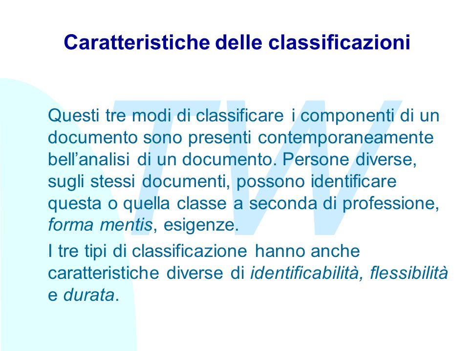 TW Caratteristiche delle classificazioni Questi tre modi di classificare i componenti di un documento sono presenti contemporaneamente bellanalisi di un documento.