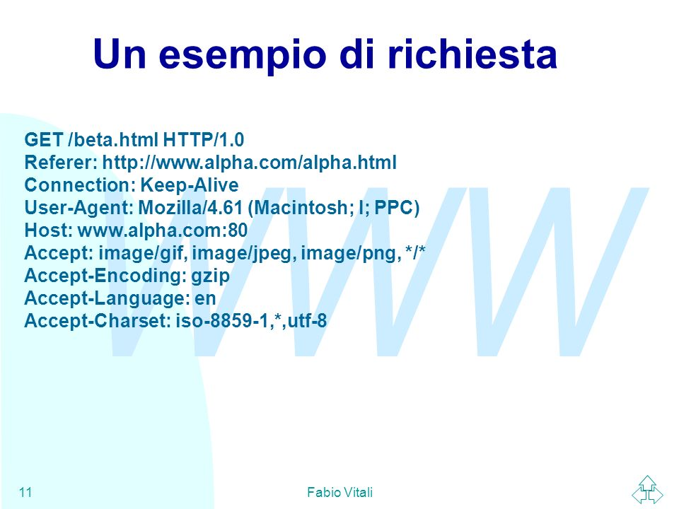 WWW Fabio Vitali11 Un esempio di richiesta GET /beta.html HTTP/1.0 Referer: http://www.alpha.com/alpha.html Connection: Keep-Alive User-Agent: Mozilla/4.61 (Macintosh; I; PPC) Host: www.alpha.com:80 Accept: image/gif, image/jpeg, image/png, */* Accept-Encoding: gzip Accept-Language: en Accept-Charset: iso-8859-1,*,utf-8