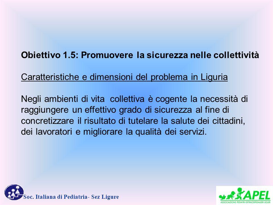 Soc. Italiana di Pediatria- Sez Ligure Obiettivo 1.5: Promuovere la sicurezza nelle collettività Caratteristiche e dimensioni del problema in Liguria