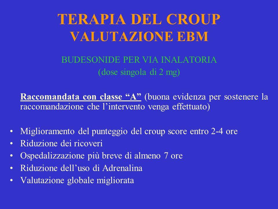 TERAPIA DEL CROUP VALUTAZIONE EBM BUDESONIDE PER VIA INALATORIA (dose singola di 2 mg) Raccomandata con classe A (buona evidenza per sostenere la racc