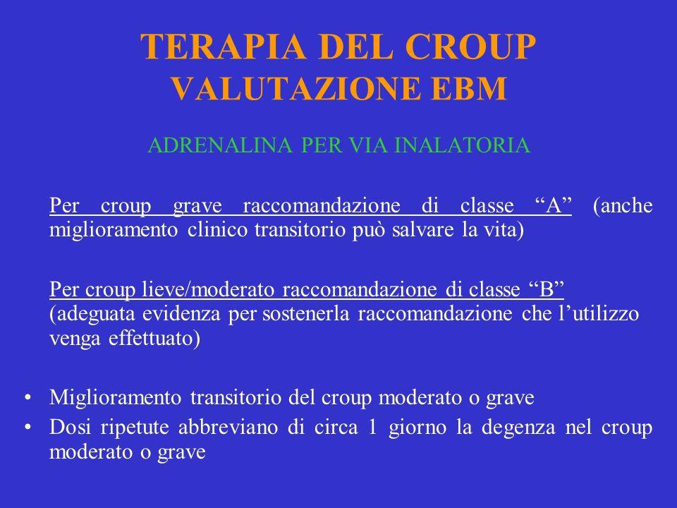 TERAPIA DEL CROUP VALUTAZIONE EBM ADRENALINA PER VIA INALATORIA Per croup grave raccomandazione di classe A (anche miglioramento clinico transitorio p