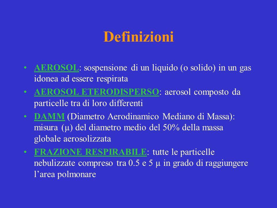 Definizioni AEROSOL: sospensione di un liquido (o solido) in un gas idonea ad essere respirata AEROSOL ETERODISPERSO: aerosol composto da particelle t