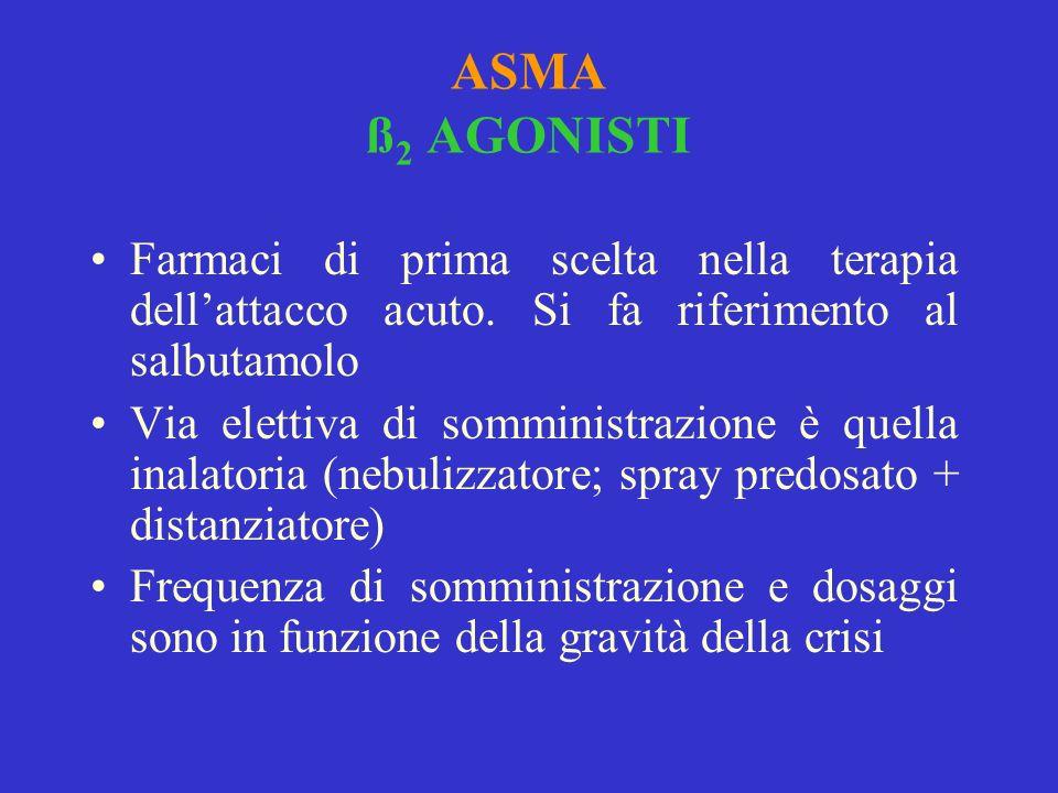 ASMA ß 2 AGONISTI Farmaci di prima scelta nella terapia dellattacco acuto. Si fa riferimento al salbutamolo Via elettiva di somministrazione è quella