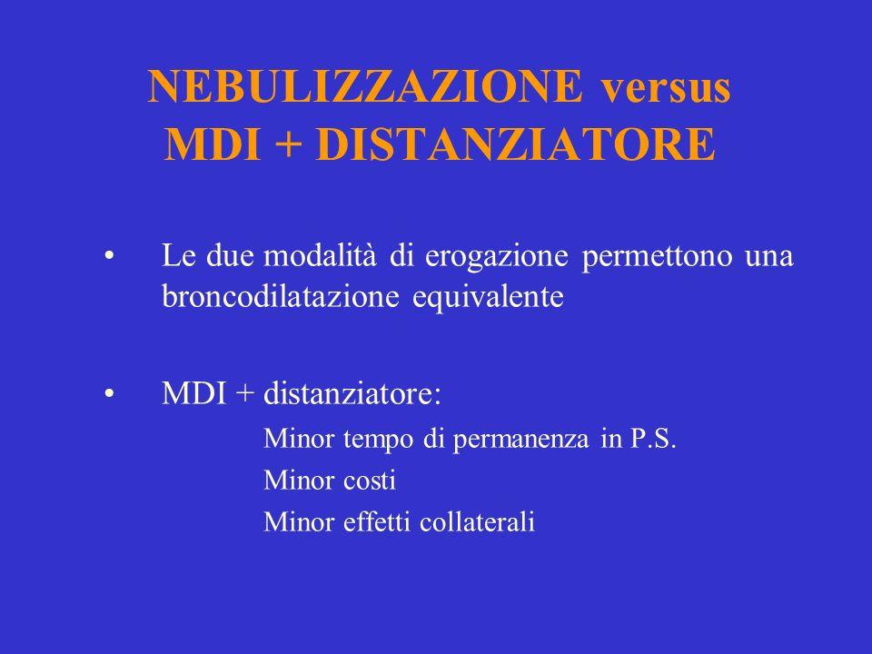 NEBULIZZAZIONE versus MDI + DISTANZIATORE Le due modalità di erogazione permettono una broncodilatazione equivalente MDI + distanziatore: Minor tempo