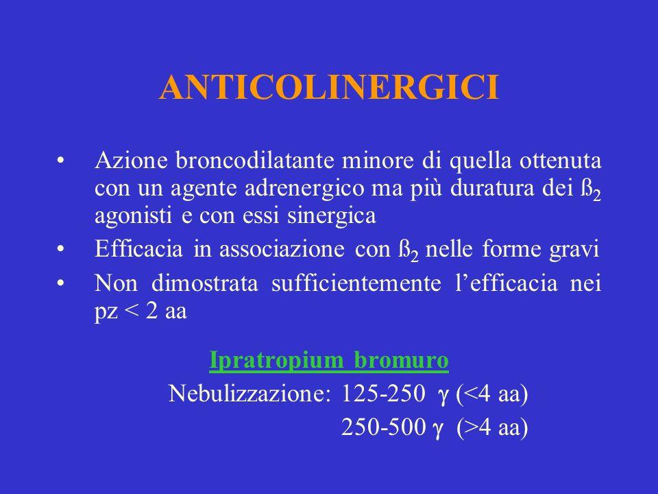 ANTICOLINERGICI Azione broncodilatante minore di quella ottenuta con un agente adrenergico ma più duratura dei ß 2 agonisti e con essi sinergica Effic