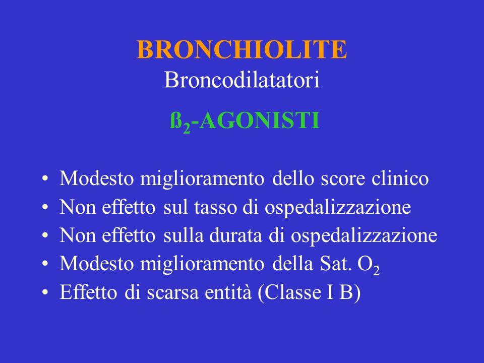BRONCHIOLITE Broncodilatatori ß 2 -AGONISTI Modesto miglioramento dello score clinico Non effetto sul tasso di ospedalizzazione Non effetto sulla dura