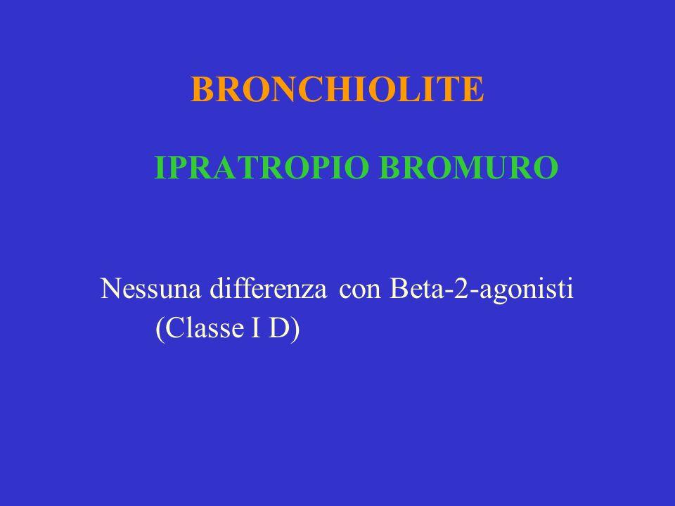 BRONCHIOLITE IPRATROPIO BROMURO Nessuna differenza con Beta-2-agonisti (Classe I D)