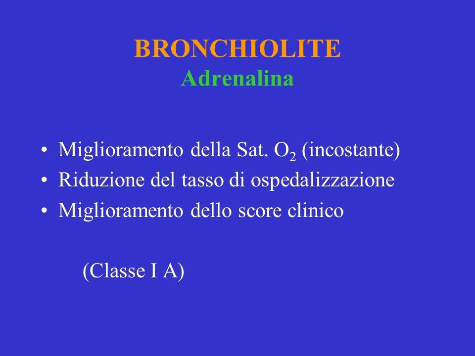 BRONCHIOLITE Adrenalina Miglioramento della Sat. O 2 (incostante) Riduzione del tasso di ospedalizzazione Miglioramento dello score clinico (Classe I