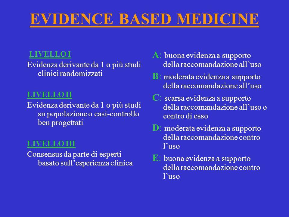 EVIDENCE BASED MEDICINE LIVELLO I Evidenza derivante da 1 o più studi clinici randomizzati LIVELLO II Evidenza derivante da 1 o più studi su popolazio