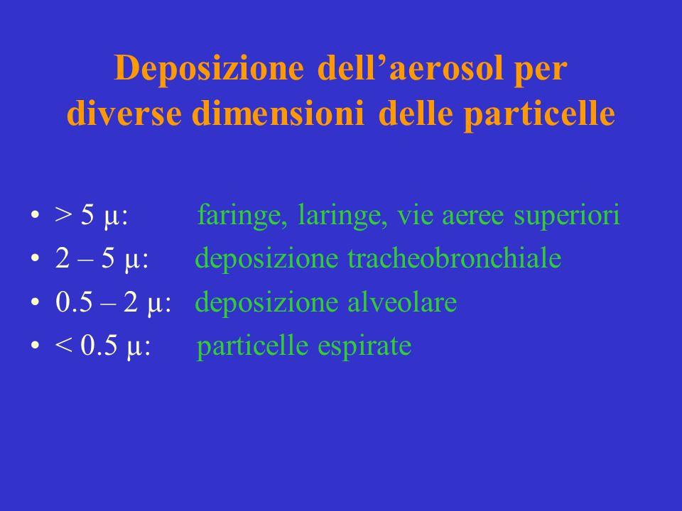 Deposizione dellaerosol per diverse dimensioni delle particelle > 5 µ: faringe, laringe, vie aeree superiori 2 – 5 µ: deposizione tracheobronchiale 0.