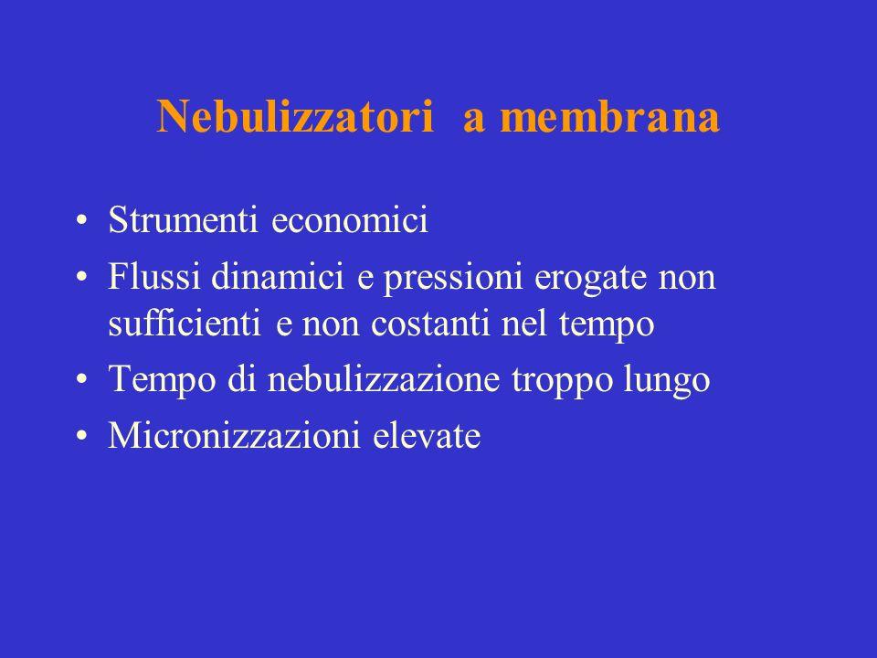 Nebulizzatori a membrana Strumenti economici Flussi dinamici e pressioni erogate non sufficienti e non costanti nel tempo Tempo di nebulizzazione trop