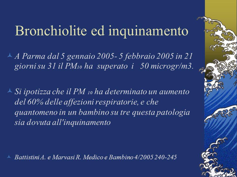 Bronchiolite ed inquinamento A Parma dal 5 gennaio 2005- 5 febbraio 2005 in 21 giorni su 31 il PM 10 ha superato i 50 microgr/m3.