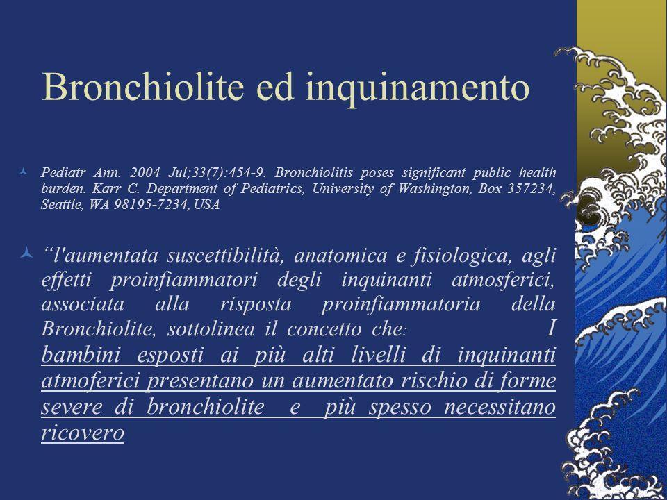 Bronchiolite ed inquinamento Pediatr Ann.2004 Jul;33(7):454-9.