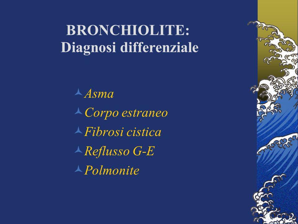 BRONCHIOLITE: Diagnosi differenziale Asma Corpo estraneo Fibrosi cistica Reflusso G-E Polmonite