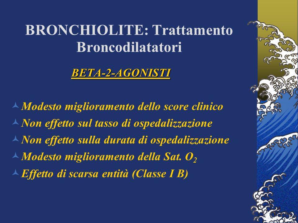 BRONCHIOLITE: Trattamento Broncodilatatori BETA-2-AGONISTI Modesto miglioramento dello score clinico Non effetto sul tasso di ospedalizzazione Non effetto sulla durata di ospedalizzazione Modesto miglioramento della Sat.