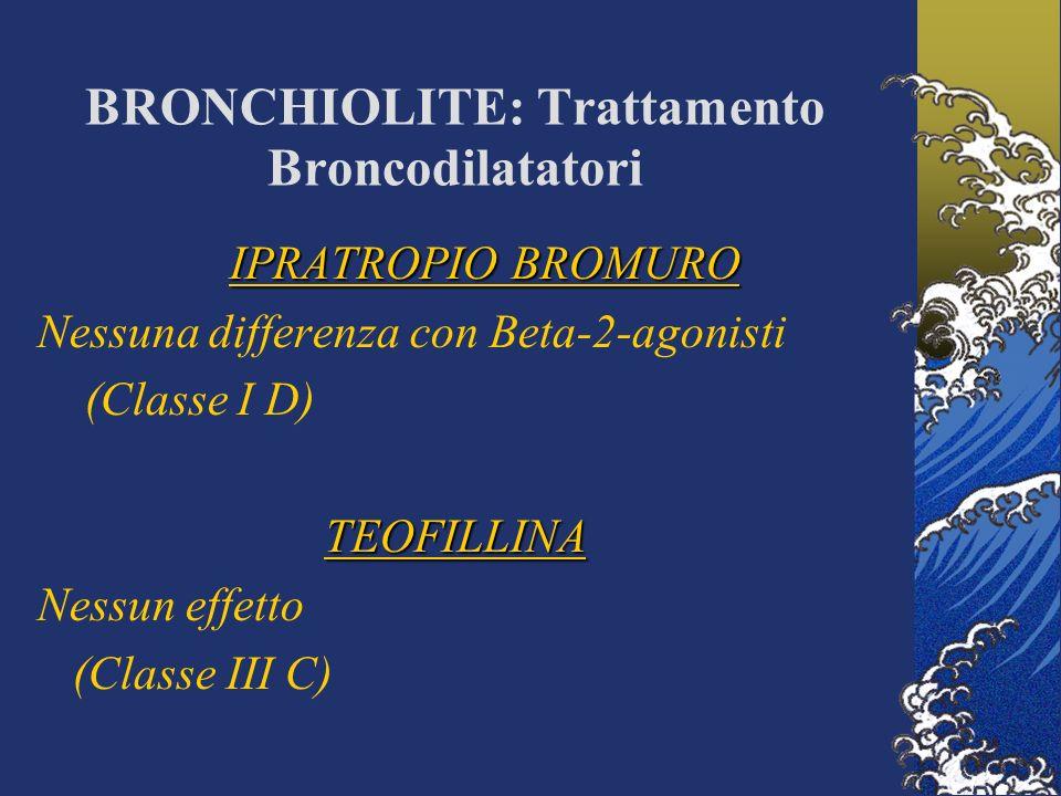 BRONCHIOLITE: Trattamento Broncodilatatori IPRATROPIO BROMURO Nessuna differenza con Beta-2-agonisti (Classe I D)TEOFILLINA Nessun effetto (Classe III C)