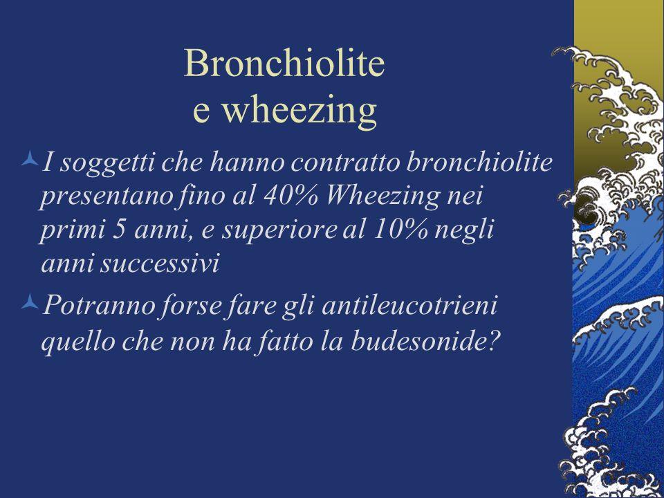 Bronchiolite e wheezing I soggetti che hanno contratto bronchiolite presentano fino al 40% Wheezing nei primi 5 anni, e superiore al 10% negli anni successivi Potranno forse fare gli antileucotrieni quello che non ha fatto la budesonide?