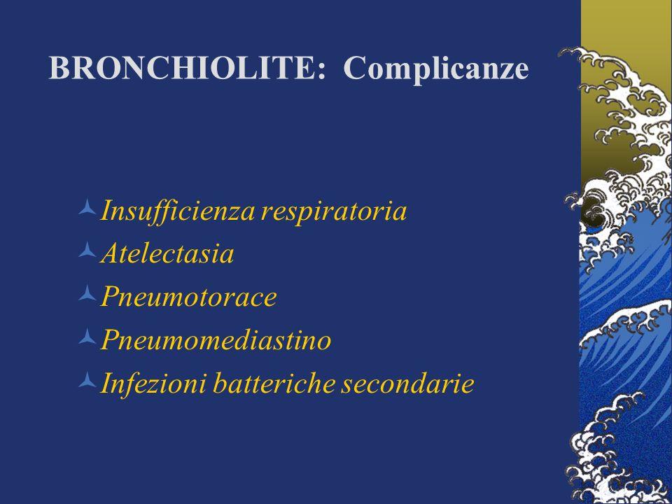 BRONCHIOLITE: Complicanze Insufficienza respiratoria Atelectasia Pneumotorace Pneumomediastino Infezioni batteriche secondarie