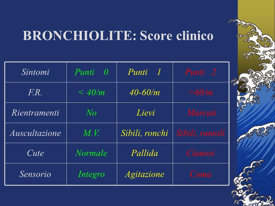 BRONCHIOLITE: Score clinico ComaAgitazioneIntegroSensorio CianosiPallidaNormaleCute Sibili, rantoliSibili, ronchiM.V.Auscultazione Marcati LieviNoRientramenti >60/m40-60/m< 40/mF.R.
