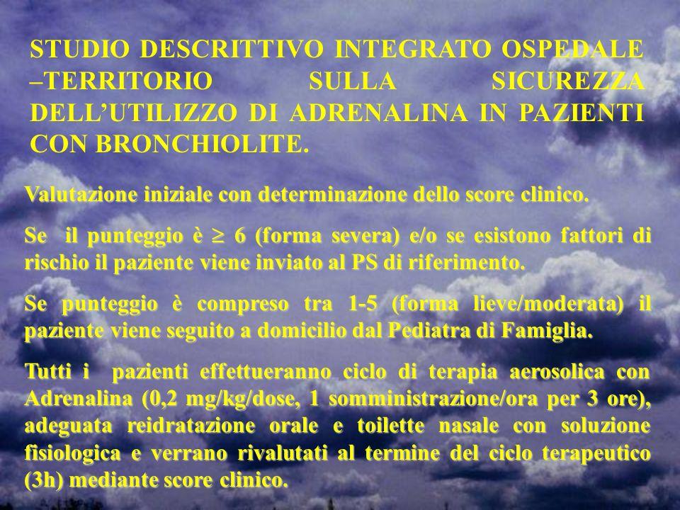 STUDIO DESCRITTIVO INTEGRATO OSPEDALE –TERRITORIO SULLA SICUREZZA DELLUTILIZZO DI ADRENALINA IN PAZIENTI CON BRONCHIOLITE. Valutazione iniziale con de