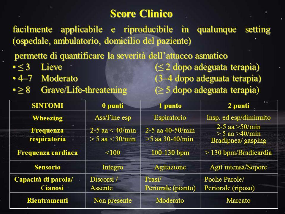Score Clinico facilmente applicabile e riproducibile in qualunque setting (ospedale, ambulatorio, domicilio del paziente) permette di quantificare la