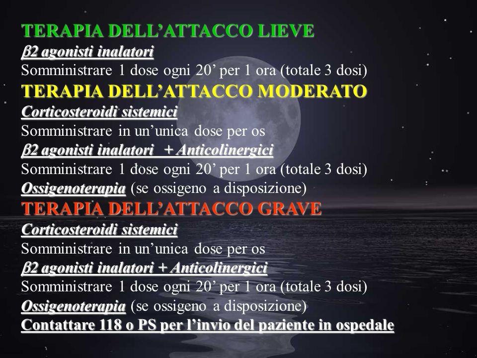 TERAPIA DELLATTACCO LIEVE 2 agonisti inalatori 2 agonisti inalatori Somministrare 1 dose ogni 20 per 1 ora (totale 3 dosi) TERAPIA DELLATTACCO MODERAT